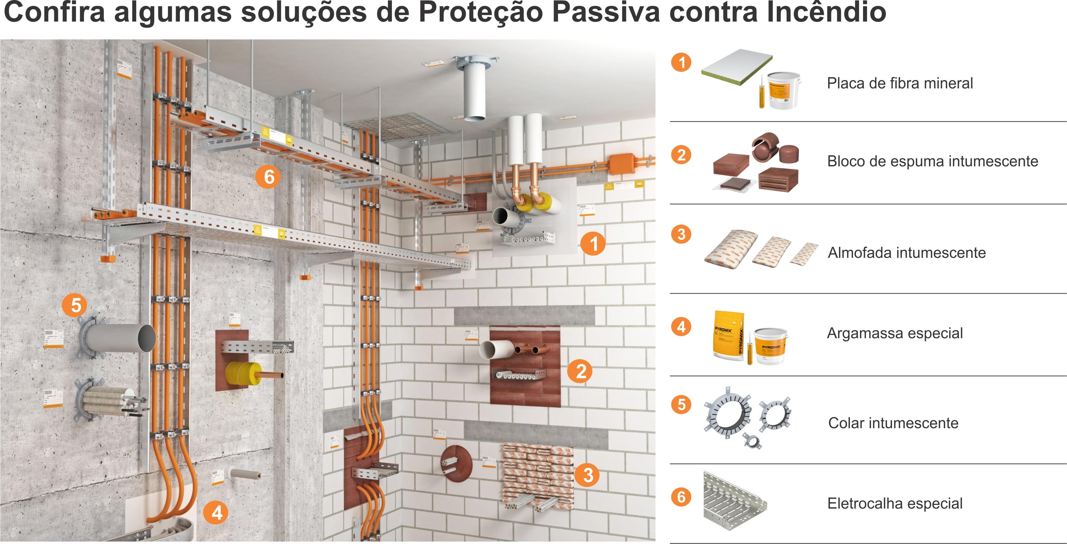 Responsabilidade da manutenção em locação de imóveis urbanos 10