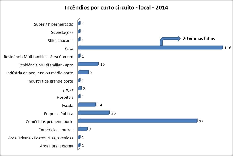 incendio-local2014